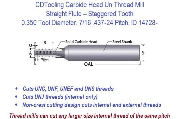 Staggered Tooth Un Thread Mill Carbide Head, Steel Shank - .350 Diameter 7/16 .437-24 Pitch  ID 14728-