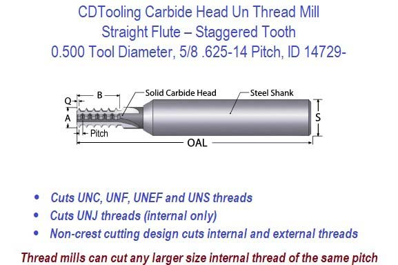 Staggered Tooth Un Thread Mill Carbide Head, Steel Shank - .500 Diameter 5/8 .625-14 Pitch  ID 14729-