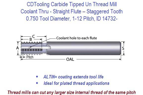 Coolant Thru Staggered Tooth Un Thread Mill Carbide Tipped - .750 Diameter 1-12 Pitch ID 14732-