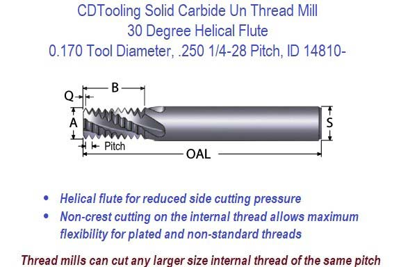 30 Degree Helical Flute Solid Carbide Un Thread Mill - 0.170 Diameter .250 1/4-28 Pitch ID 14810-