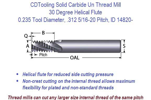 30 Degree Helical Flute Solid Carbide Un Thread Mill - 0.235 Diameter .312 5/16-20 Pitch ID 14820-