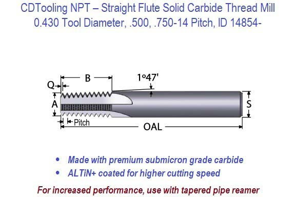 NPT Straight Flute Solid Carbide Thread Mill - 0.430 Diameter .500, .750-14  Pitch ID 14854-