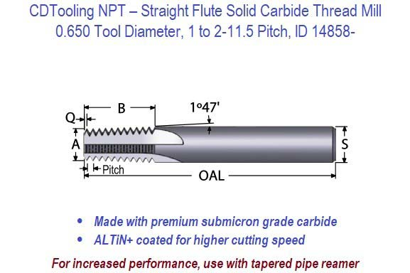 NPT Straight Flute Solid Carbide Thread Mill - 0.650 Diameter 1 to 2-11.5  Pitch ID 14858-