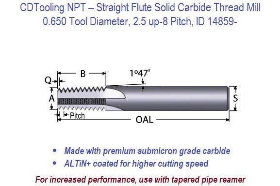 NPT Straight Flute Solid Carbide Thread Mill - 0.650 Diameter 2.5 up-8  Pitch ID 14859-