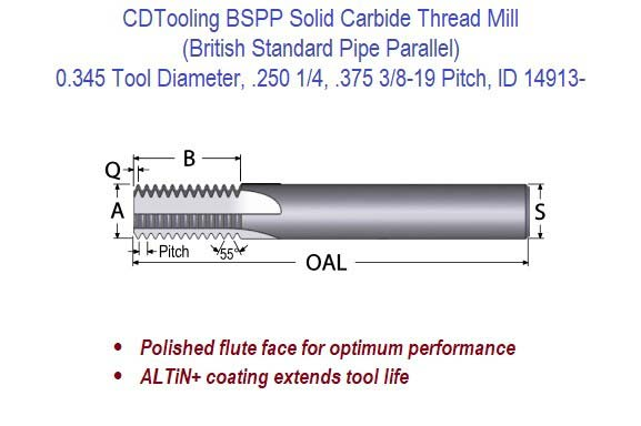 BSPP Solid Carbide Thread Mill - 0.345 Diameter .250 1/4, .375 3/8-19 Pitch ID 14913-