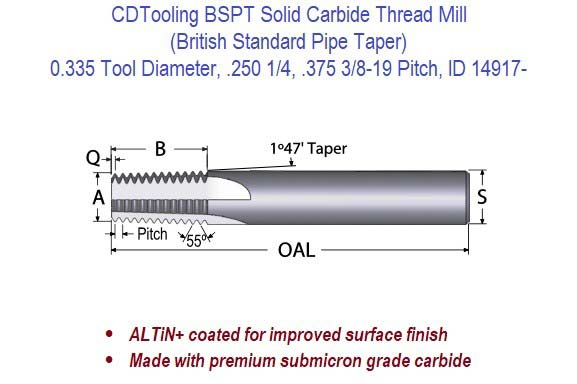 BSPT Solid Carbide Thread Mill - 0.335 Diameter .250 1/4, .375 3/8-19 Pitch ID 14917-