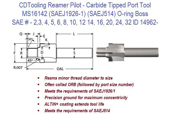 MS16142, SAEJ1926-1, SAEJ514, O-RING BOSS, Reamer Pilot Carbide Tipped SAE Port Tool ID 14962-