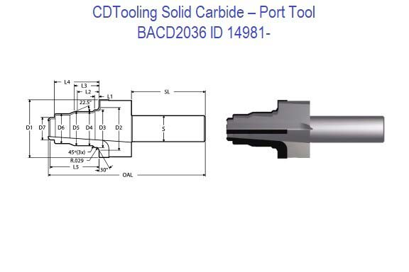 BACD2036 - Solid Carbide - Port Tool ID 14981-