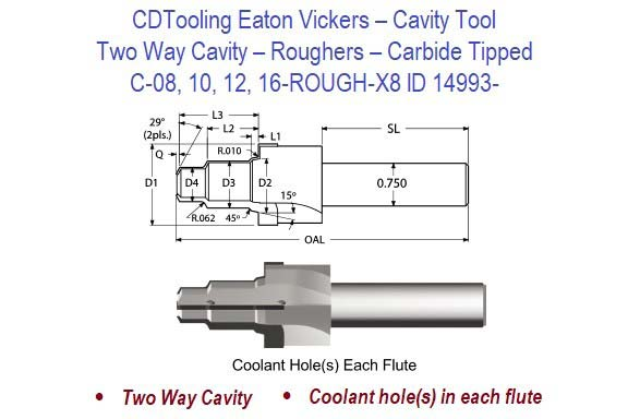 Roughers - Two Way Cavity - Carbide Tipped - Eaton Vickers Cavity Tool ID 14993-