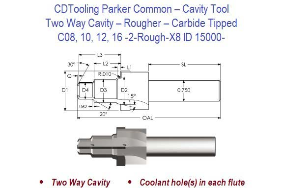 Rougher - Two Way Cavity - Carbide Tipped - Parker Common Cavity Tool ID 15000-