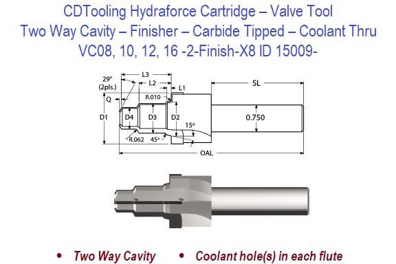 Finisher - Two Way Cavity - Carbide Tipped - Hydraforce Cartridge Valve Tool - Coolant Thru ID 15009-