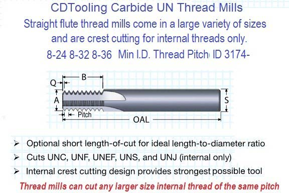 8-24 8-24 8-36 TM Solid Carbide Straight Flute Thread Mill Full Profile ID 3174-