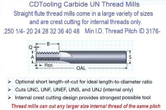 .250 1/4-20 24 28 32 36 TM Solid Carbide Straight Flute Thread Mill Full Profile ID 3176-