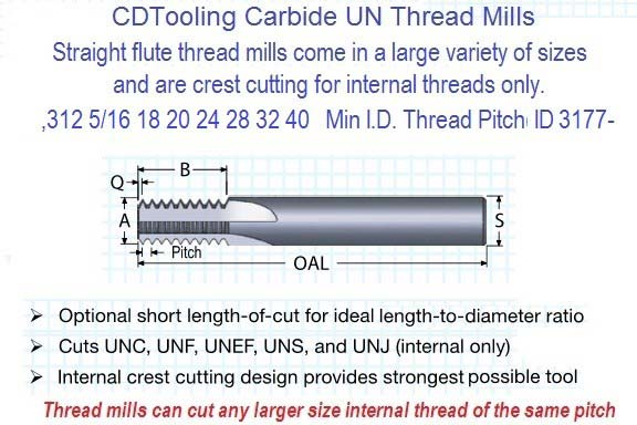 .312 5/16 18 20 24 28 32 40 TM Solid Carbide Straight Flute Thread Mill Full Profile ID 3177-