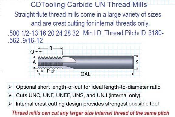 .500 1/2 .562 9/16- 12 13 16 20 24 28 TM Solid Carbide Straight Flute Thread Mill Full Profile ID 3180-