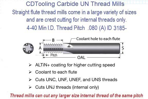 4-40 TMC Coolant Through Carbide Straight Flute Thread Mill Full Profile ID 3185-