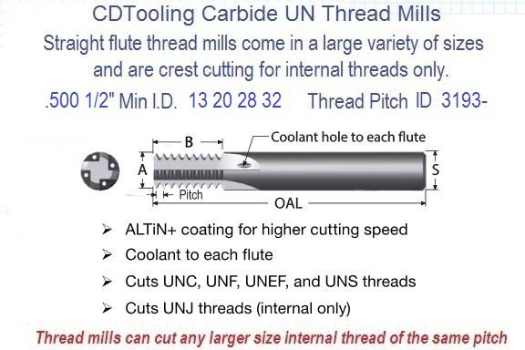 .500 1/2 13 20 28 32 Pitch TMC Coolant Through Carbide Straight Flute Thread Mill Full Profile ID 3193-