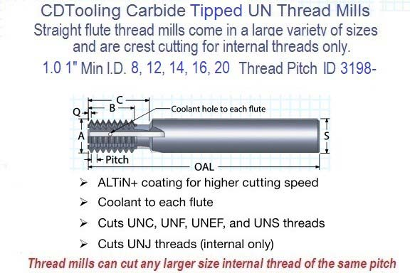 1.0 8 12 14 16 20 Pitch TMC Coolant Through Carbide Tipped Straight Flute Thread Mill Full Profile ID 3198-