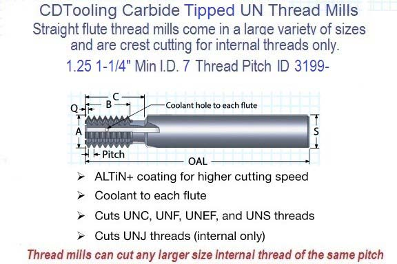 1.25 1-1/4- 7 Pitch TMC Coolant Through Carbide Tipped Straight Flute Thread Mill Full Profile ID 3199