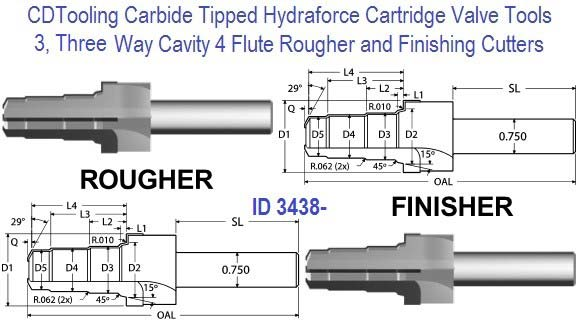 3, Three Way Hydraforce Cavity Cutter Carbide Tipped ID 3438-
