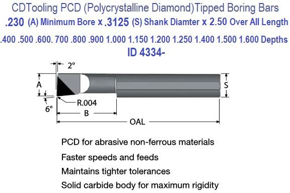.230 Min Bore, .400 to 1.600 Depth, .312 Shank Pollycrystalline Diamond PCD Tipped Boring Bars ID 4334-