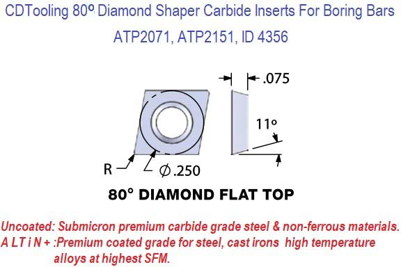 ACP2031, ACP2071, ACP2151 80 Degree Diamond Shaped Carbide Inserts 5 Pack ID 4356-