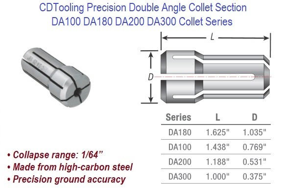 DA100 Double Angle Collets 0.0625 1/16 to 0.5625 9/16 Inch in 1/64 incremental Sizes ID 12944-