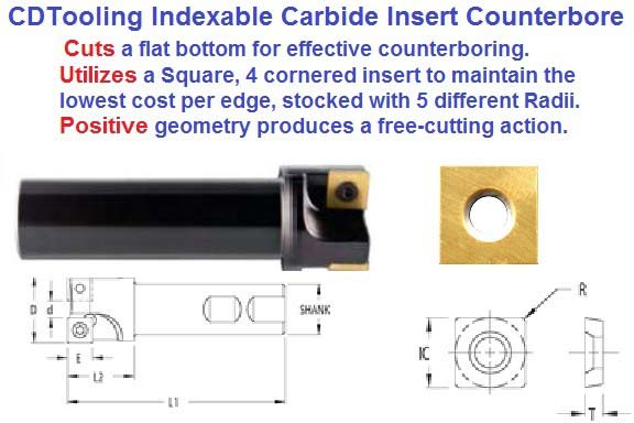 Countebore Cutter Indexable Carbide .500 to 1.50 inch uses SD inserts BE_CB ID 2010-