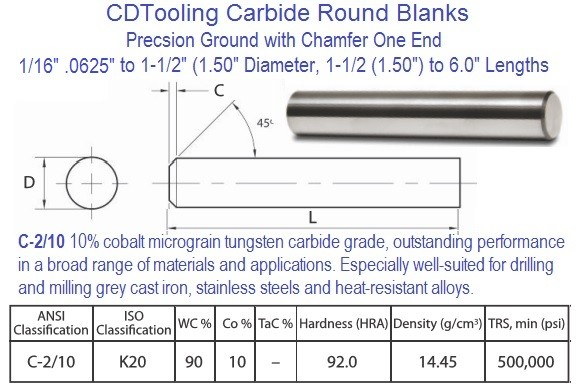 1/16 to 1-1/2 Inch Diameter Precision Ground Round Carbide Blanks