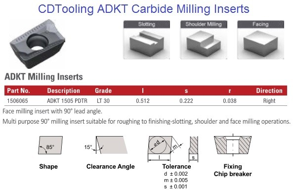 ADKT1505 PDTR LT30 Carbide Inserts Multi-Material 1 Grade for all Materials 1506065 10 Pack ID 2101-