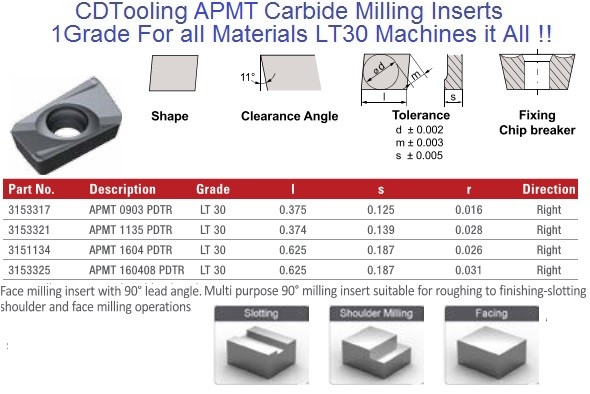 APMT 0903 1135 1604 PDTR LT30 Carbide Inserts Multi-Material 1 Grade for all Materials, 10 Pack ID 2104-