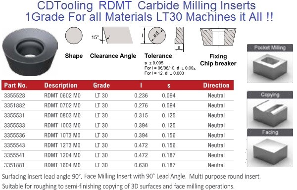 RDMT 0602 0702 0803 1003 10T3 12T3 1204 1604 MO LT30 Carbide Inserts Multi-Material 1 Grade 10 Pack ID 2111-