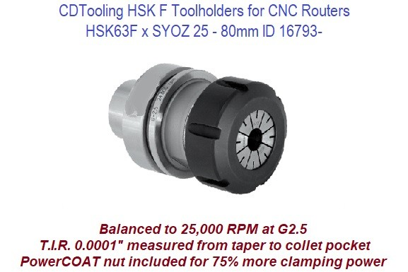 HSK63F x SYOZ 25 - 80mm - Toolholders for CNC Routers ID 16793-
