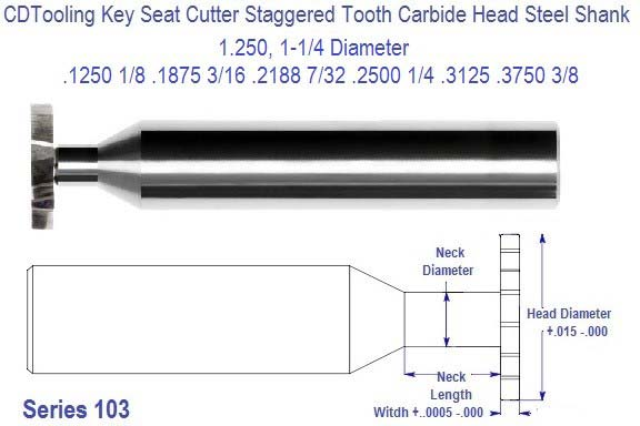 1.250 1-1/4 inch Diameter Key Cutter Carbide Head Staggered Tooth 1/8, 3/16, 7/32 1/4 5/16 3/8 Widths Series 103