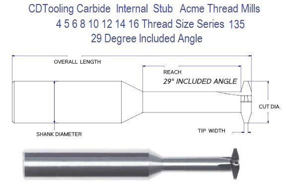 Stub Acme Internal Thread Mill Carbide , 1/4-16 5/16-14 3/8-12 1/2-10 5/8-8 3/4-6 7/8-6 1-5 1-1/8-5 1-1/4-5 1-3/8-4 1-1/2-4 1-3/4-4 Pitch Series 35 ID 2595-