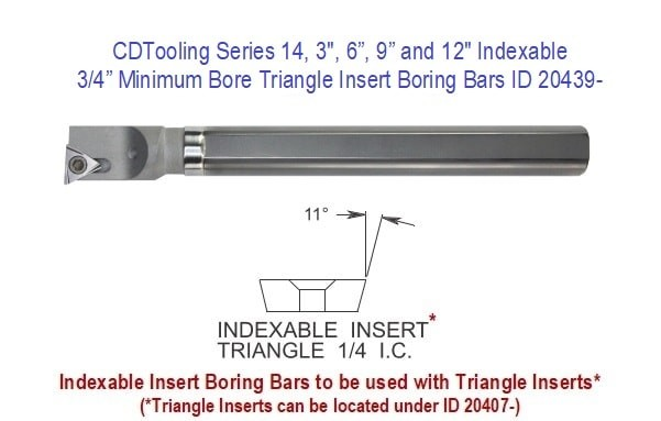 Triangle Insert Boring Bars. Series 14, 3