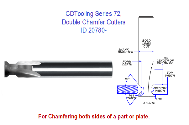 Series 72, Double Chamfer Cutters with a .250 - .500 Shank Dia ID 20780-