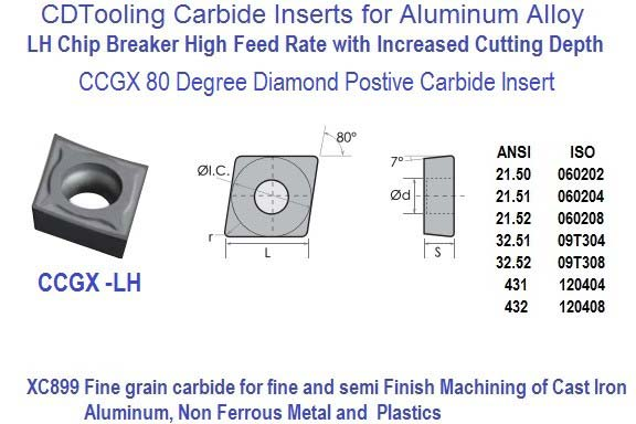 CCGX, LH, 21.50 21.51 21.52 32.51 32.52 431 432 Carbide Inserts for Aluminum 10 Pack ID 2744