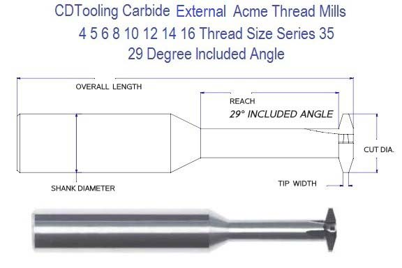 Acme Internal Thread Mill Carbide , 1/4-16 5/16-14 3/8-12 1/2-10 5/8-8 3/4-6 7/8-6 1-5 1-1/8-5 1-1/4-5 1-3/8-4 1-1/2-4 1-3/4-4 Pitch Series 35 ID 2593-
