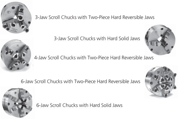 3, 4, and 6-Jaw SET-TRU Scroll Chucks, 0.0004
