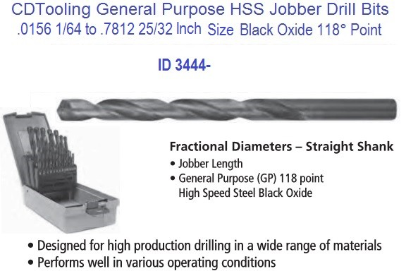 Left hand drill bit jobber length number 1 to 60 wire gauge sizes fractional sizes 164 0156 to 2532 7812 jobber drill bits keyboard keysfo Image collections