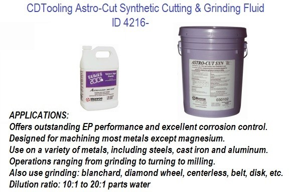 Synthetic Cutting and Grinding Fluid 1, 5 or 55 Gallon Containers ID 4216-