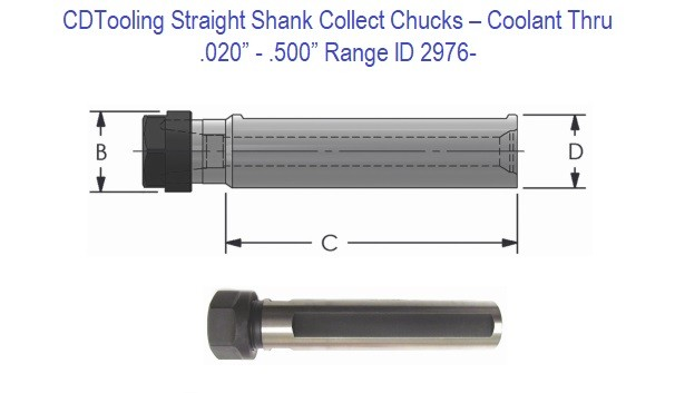 ER20 Straight Shank Coolant Thru Collet Chucks ID 2976-
