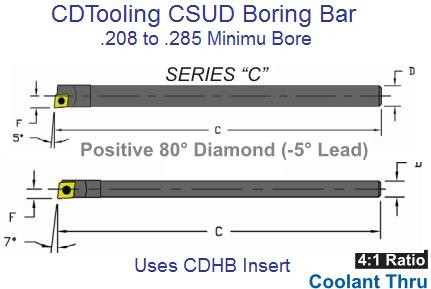CSUD 180 187 250 Steel Boring Bars Coolant Thru uses CDHB Carbide Insert