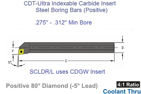 SCLDR/L- 1.2, 1.5, .5-172, Boring Bars Steel -5 Degree Lead, CDGW Carbide Insert Coolant Thru