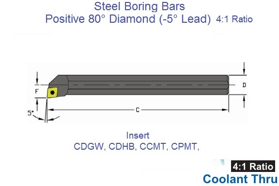 SCLDR / L for CDGW, CDHB, CCMT, Insert -5 Degree Steel Boring Bar 4-1 Ratio Coolant Thru