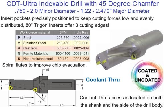 "1/"" x 2D ULTRA-DEX INDEXABLE DRILL w// 2 WCMX 2.522 CARBIDE INSERTS"