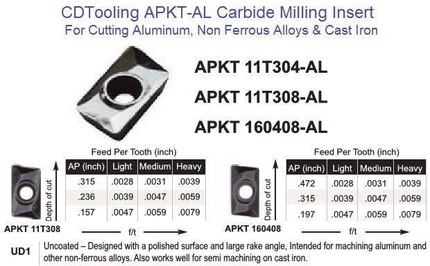 APKT 11T304, 160408-AL UD1 Carbide Milling Inserts for Aluminum CDT-Ultra ID 2135-