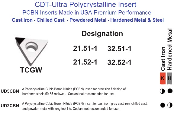 TCMW 21 51-1 21 52-1 32 51-2 32 52-2 Polycrystalline Cubic Boron Nitride  Inserts CDT-Ultra