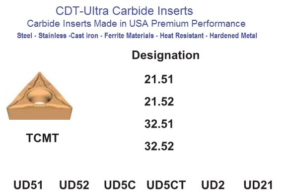 TCMT 1.21.20.5 21.51 21.52 32.51 32.52 UD51 UD52 UD21 UD22 Carbide Inserts CDT-Ultra 10 Pack ID 1843-